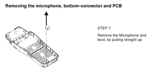 Removing the microphone, bottom–connector and PCB